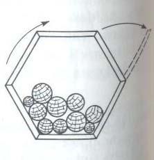 schemat szlifierki bębnowej